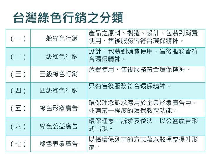 台灣綠色行銷之分類