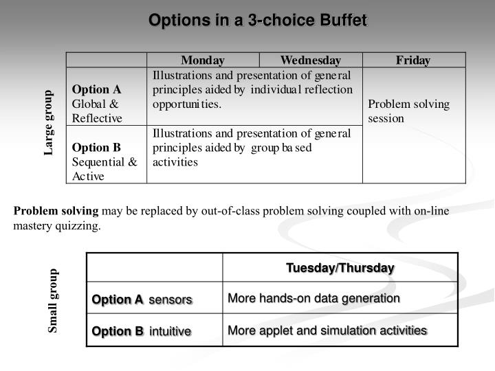 Options in a 3-choice Buffet