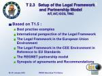 t 2 3 setup of the legal framework and partnership model ait iat iccs tinc