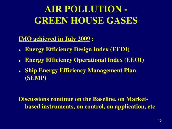 AIR POLLUTION -