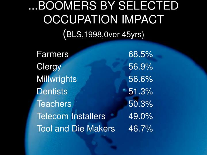 ...BOOMERS BY SELECTED OCCUPATION IMPACT   (
