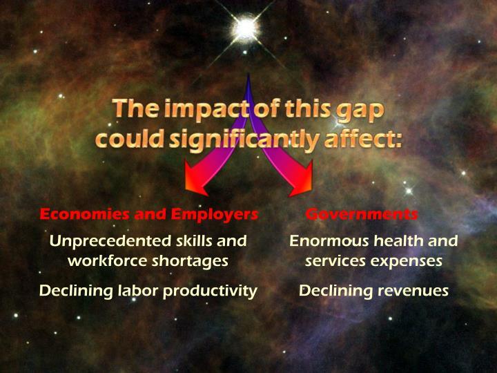 Economies and Employers