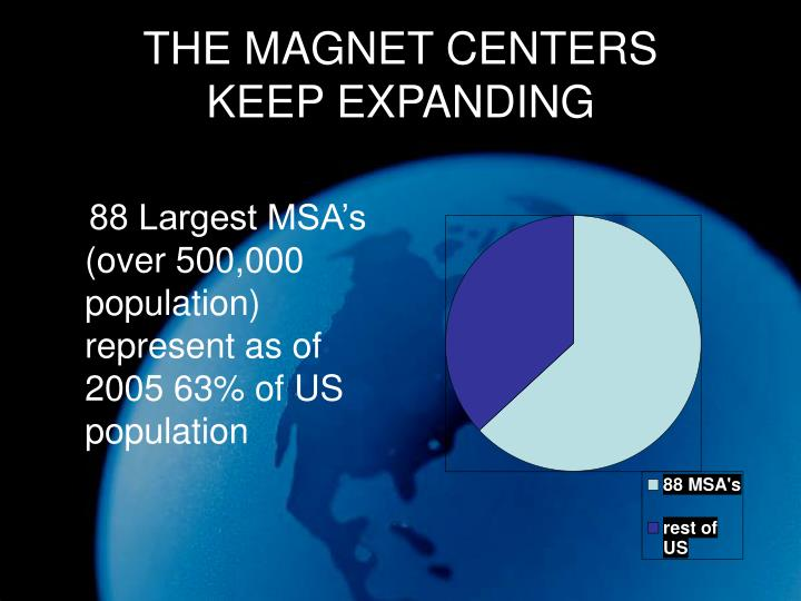 THE MAGNET CENTERS