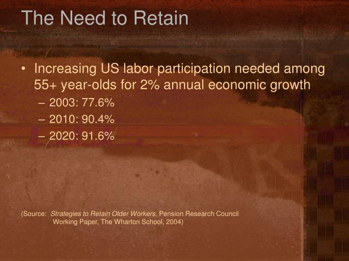 The Need to Retain