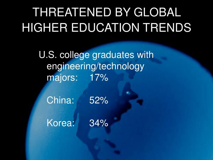 THREATENED BY GLOBAL HIGHER EDUCATION TRENDS