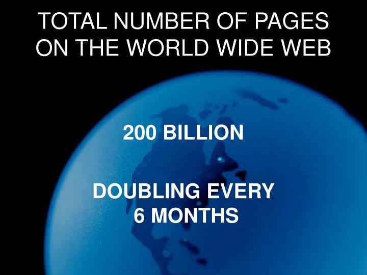 TOTAL NUMBER OF PAGES ON THE WORLD WIDE WEB