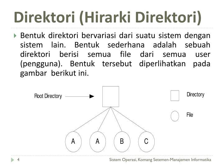 Direktori (Hirarki Direktori)