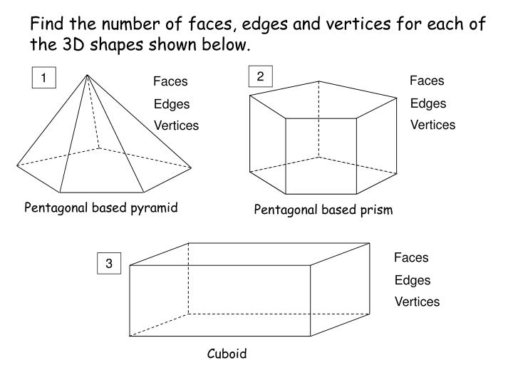 Ppt Faces Edges And Vertices Powerpoint Presentation