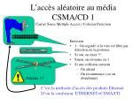 l acc s al atoire au m dia csma cd 1 carrier sense multiple access colision detection