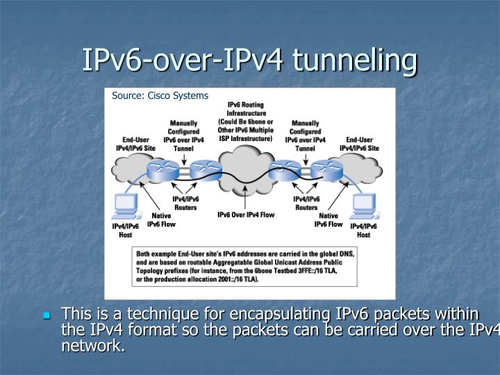 IPv6-over-IPv4 tunneling