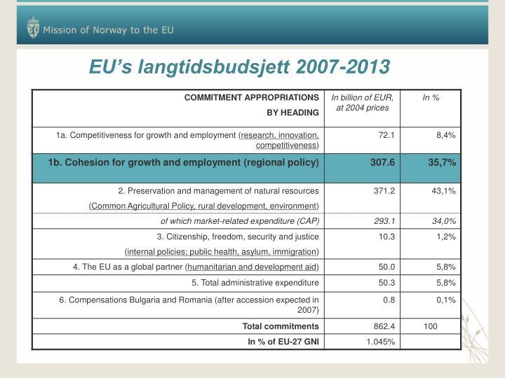 EU's langtidsbudsjett 2007-2013