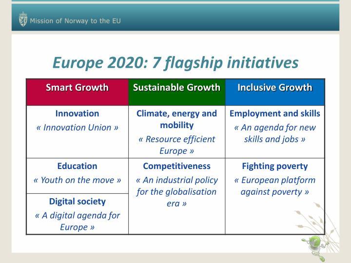 Europe 2020: 7 flagship initiatives