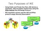 two purposes of ike