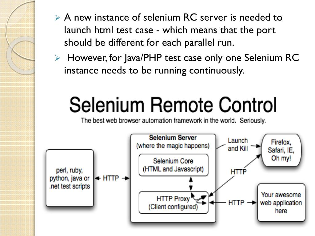 Selenium No Proxy
