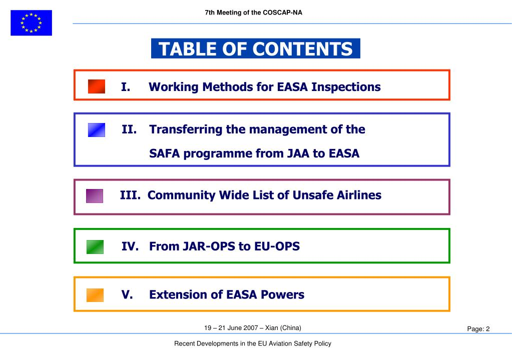 PPT - Working Methods for EASA Inspections PowerPoint