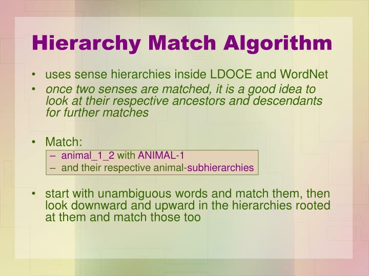 Hierarchy Match Algorithm