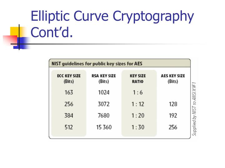elliptic curve cryptography thesis Elliptic curve cryptography and the weil pairing dias da cruz steve a thesis presented for the degree of bachelor in mathematics faculty of sciences, technology and communication.
