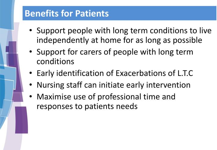 Benefits for Patients
