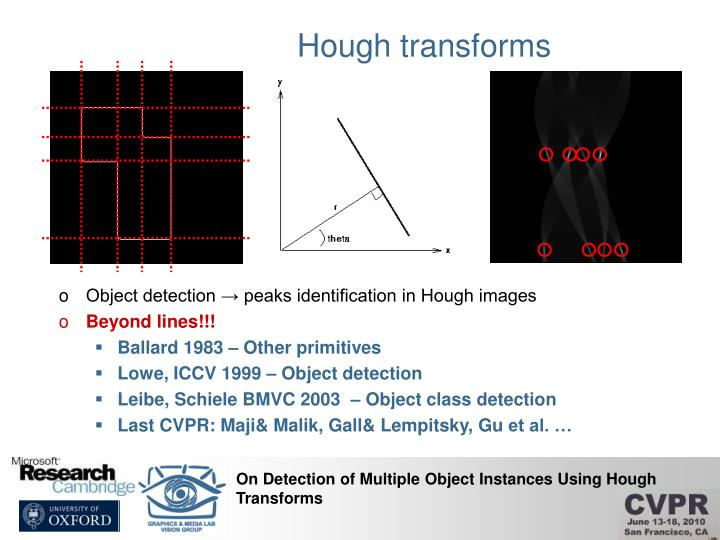 Hough transforms