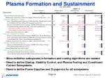 plasma formation and sustainment