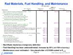 rad materials fuel handling and maintenance