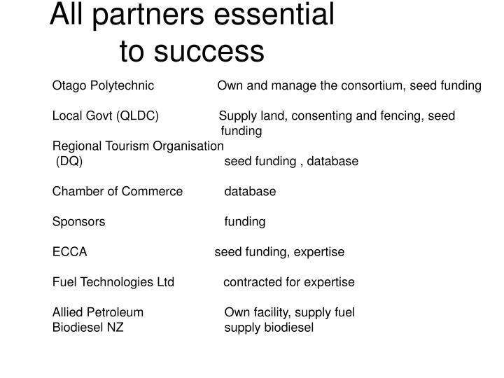 All partners essential to success