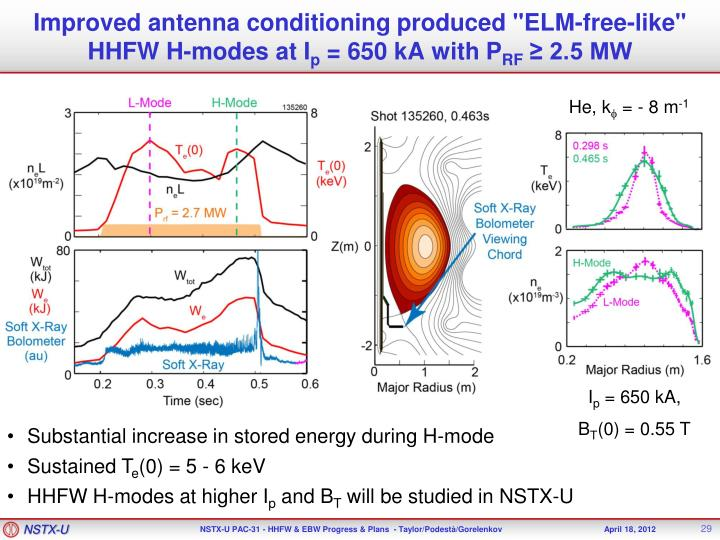 """Improved antenna conditioning produced """"ELM-free-like"""" HHFW H-modes at I"""