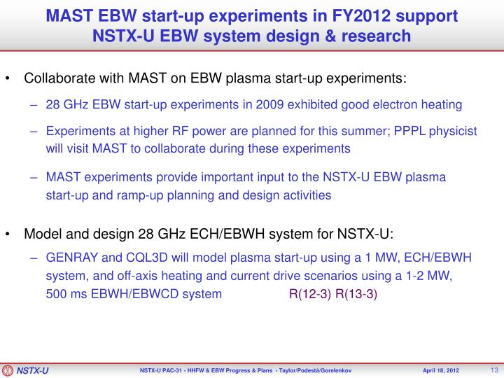 MAST EBW start-up experiments in FY2012 support