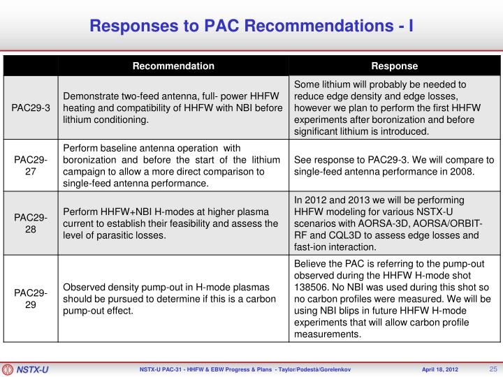 Responses to PAC Recommendations - I