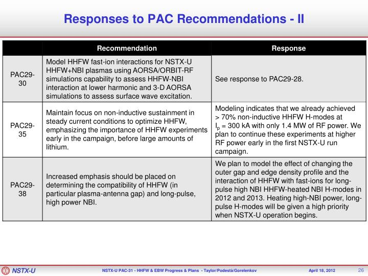 Responses to PAC Recommendations - II