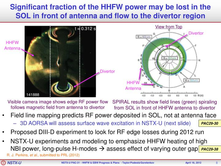 Significant fraction of the HHFW power may be lost in