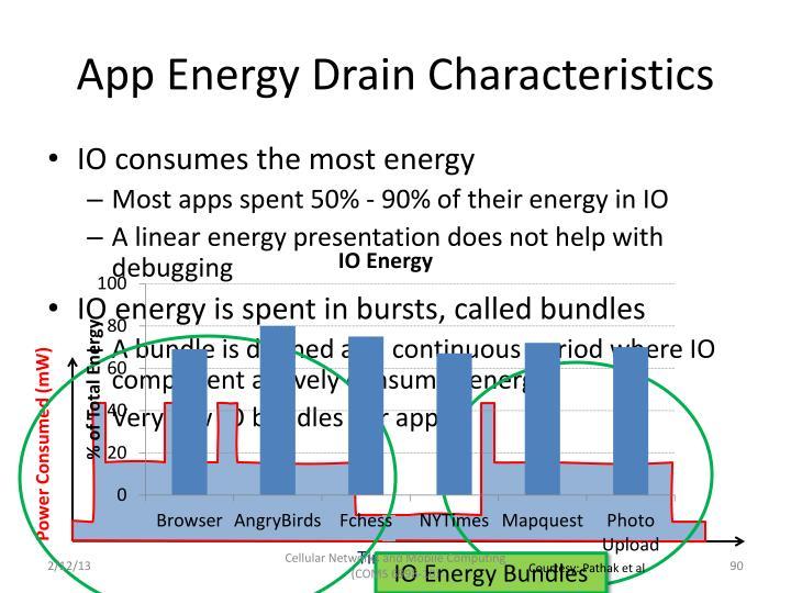 App Energy Drain Characteristics