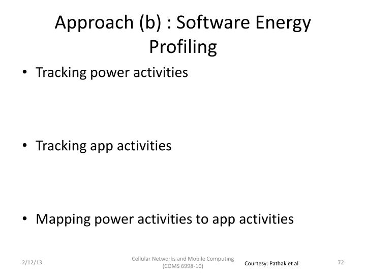 Approach (b) : Software Energy Profiling