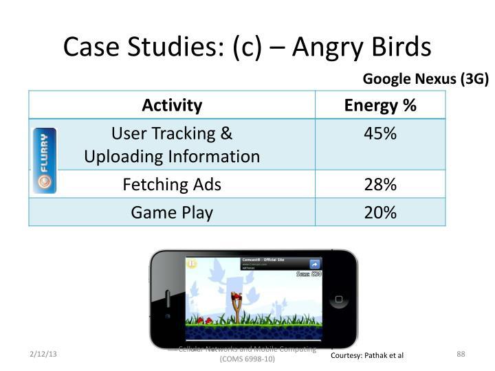 Case Studies: (c) – Angry Birds
