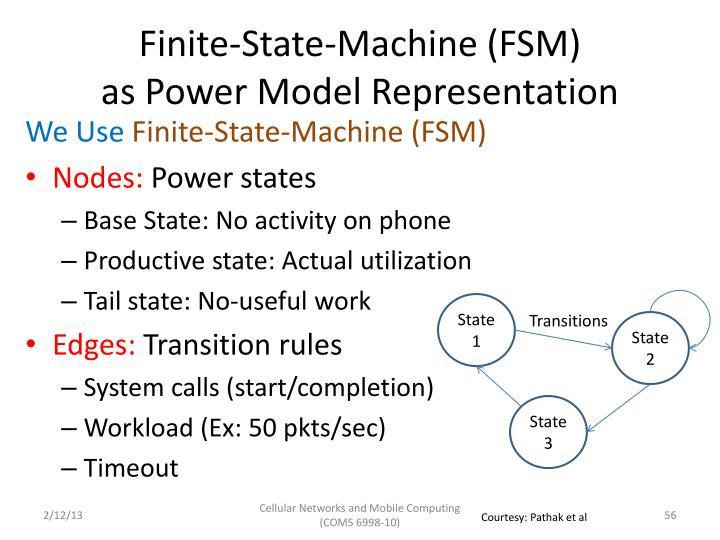 Finite-State-Machine (FSM)