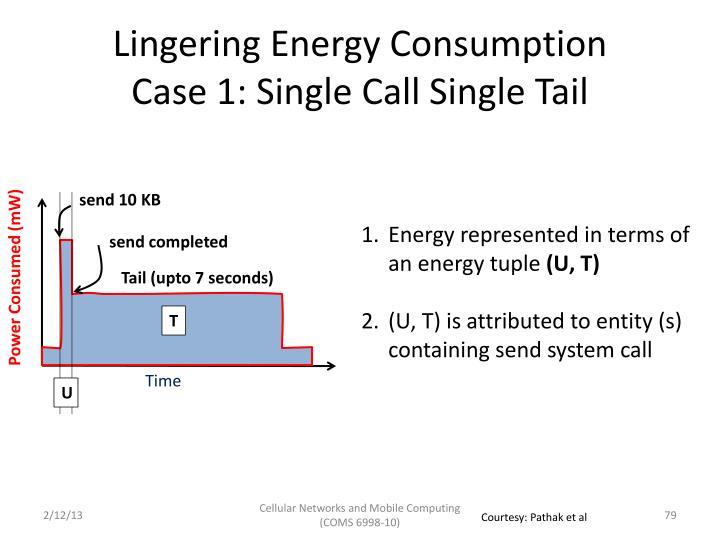 Lingering Energy Consumption