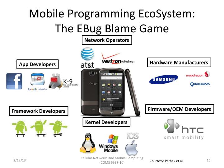 Mobile Programming