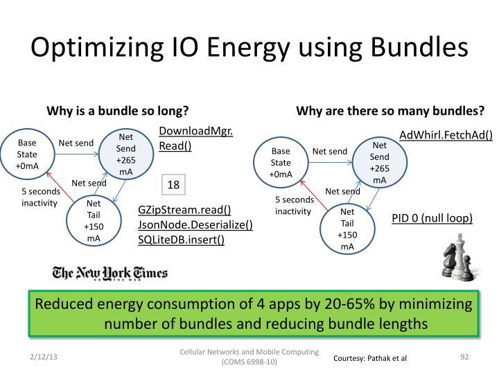 Optimizing IO Energy using Bundles