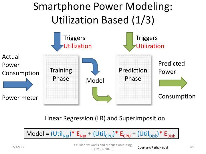 Smartphone Power Modeling: Utilization Based (1/3)
