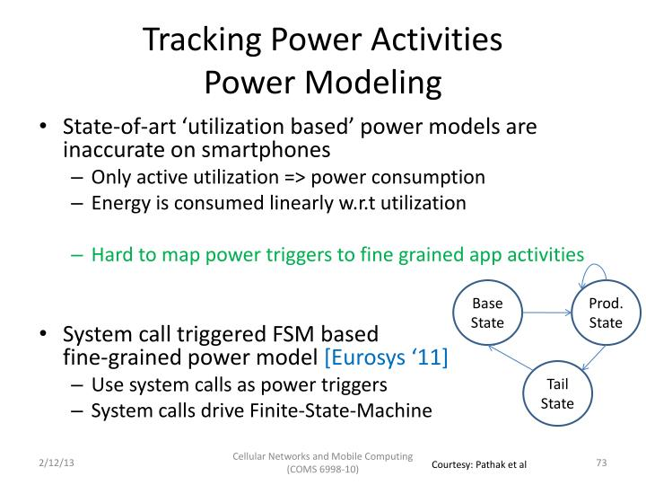 Tracking Power Activities