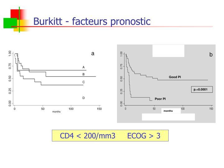 Burkitt - facteurs pronostic