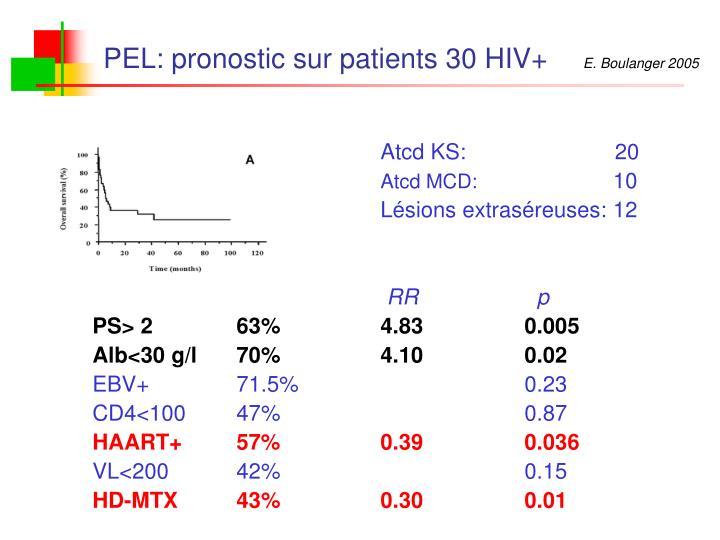 PEL: pronostic sur patients 30 HIV+