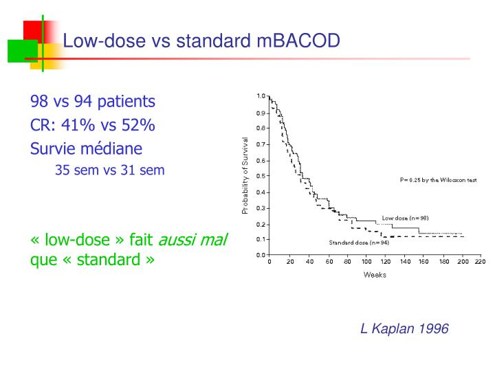 Low-dose vs standard mBACOD