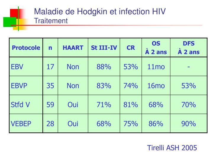 Maladie de Hodgkin et infection HIV