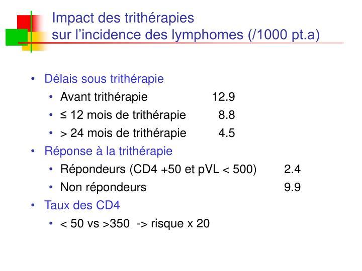 Impact des trithérapies