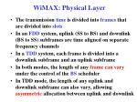 wimax physical layer2