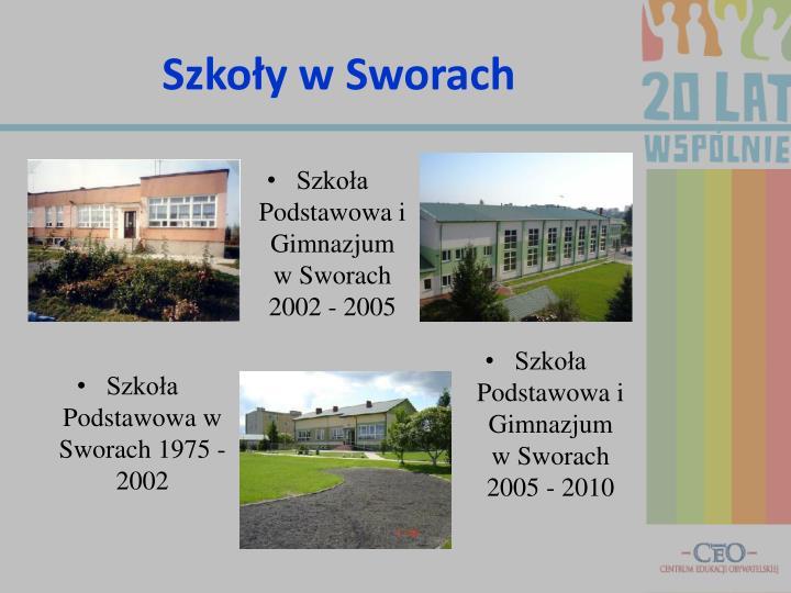 Szkoła Podstawowa w Sworach 1975 - 2002