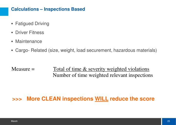 Calculations – Inspections Based