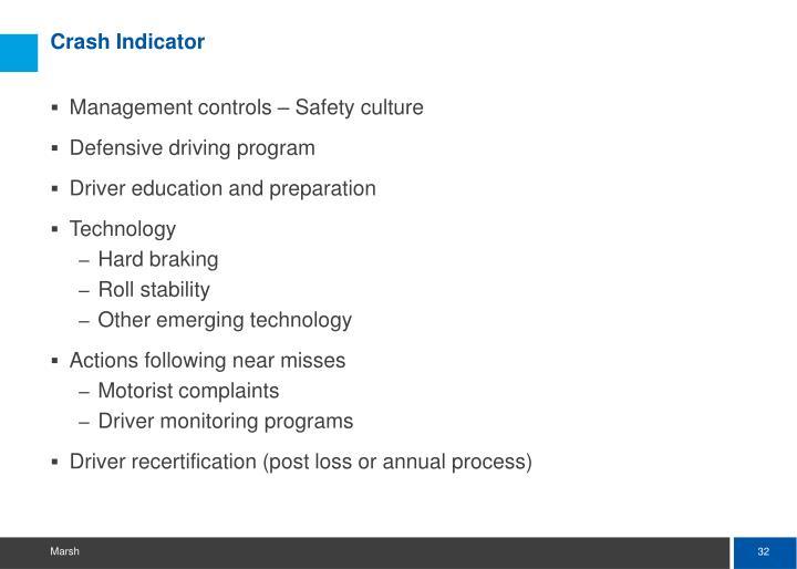 Crash Indicator