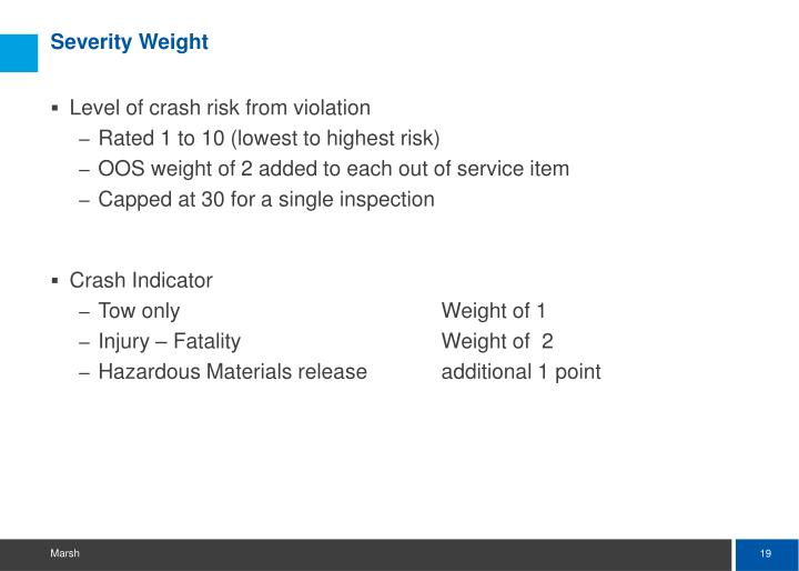 Severity Weight